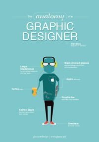 Anatomy of a graphic designeer
